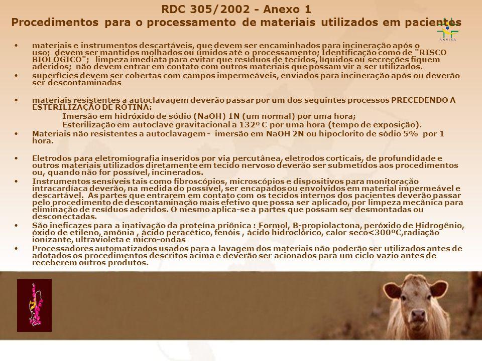Encefalopatia Espongiforme Transmissível EET RDC 305/2002 - Anexo 1 Procedimentos para o processamento de materiais utilizados em pacientes materiais