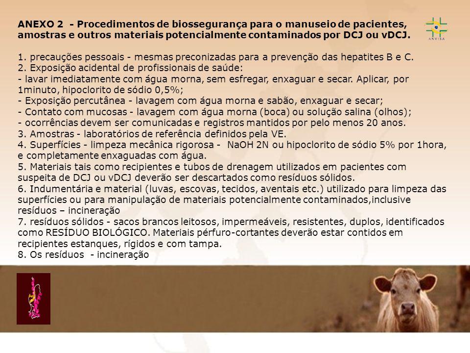 Encefalopatia Espongiforme Transmissível EET ANEXO 2 - Procedimentos de biossegurança para o manuseio de pacientes, amostras e outros materiais potenc