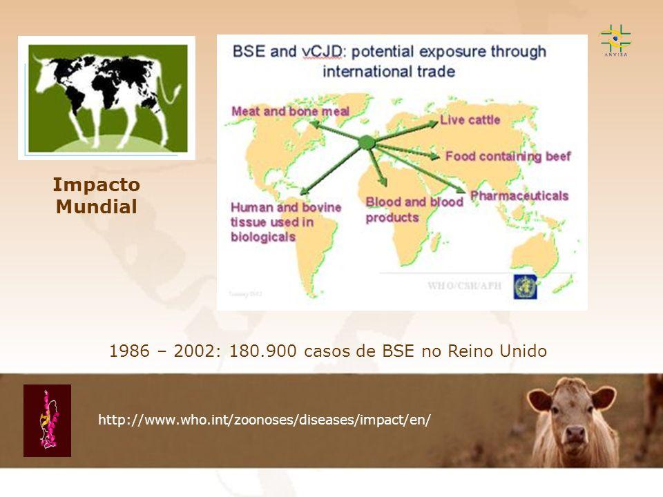 Encefalopatia Espongiforme Transmissível EET http://www.who.int/zoonoses/diseases/impact/en/ 1986 – 2002: 180.900 casos de BSE no Reino Unido Impacto