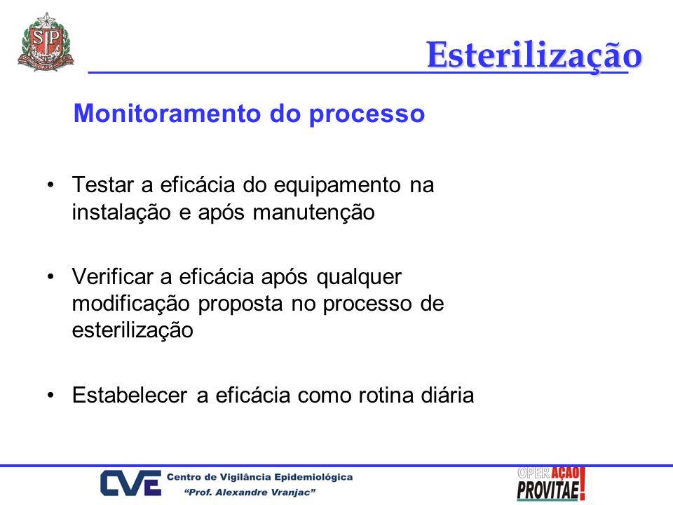 Testar a eficácia do equipamento na instalação e após manutenção Verificar a eficácia após qualquer modificação proposta no processo de esterilização