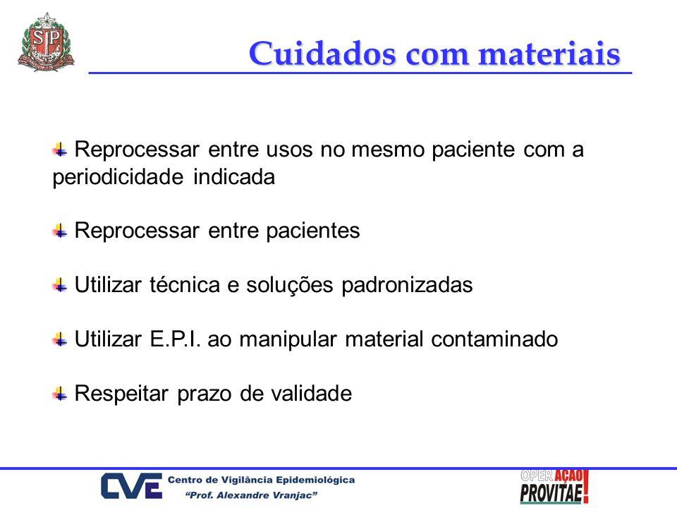 Cuidados com materiais Reprocessar entre usos no mesmo paciente com a periodicidade indicada Reprocessar entre pacientes Utilizar técnica e soluções p