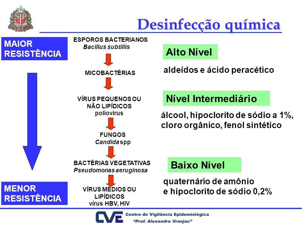 VÍRUS MÉDIOS OU LIPÍDICOS vírus HBV, HIV BACTÉRIAS VEGETATIVAS Pseudomonas aeruginosa FUNGOS Candida spp VÍRUS PEQUENOS OU NÃO LIPÍDICOS poliovírus MI