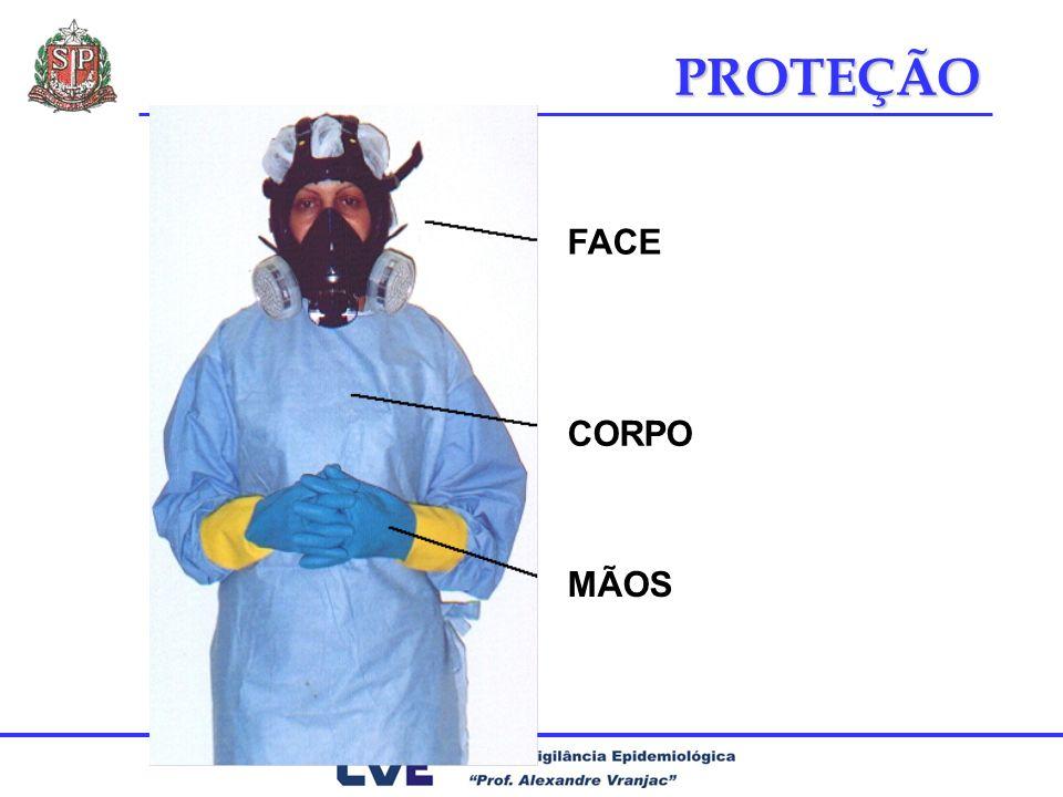 FACE CORPO MÃOS PROTEÇÃO PROTEÇÃO