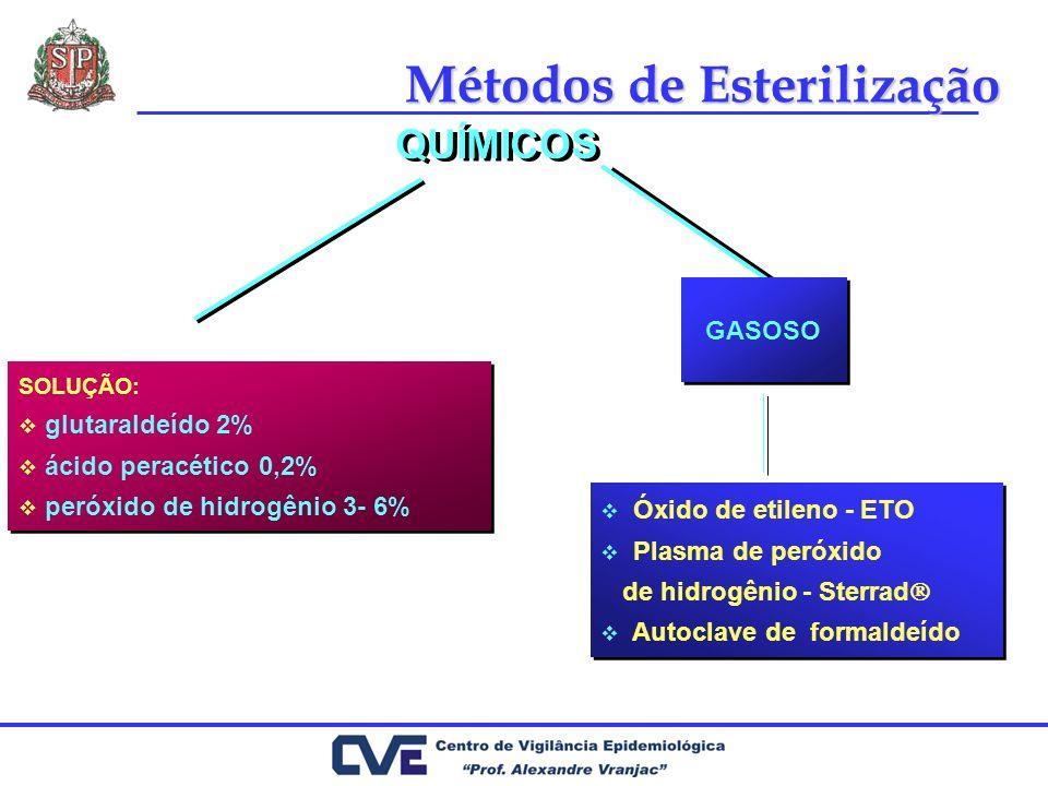 SOLUÇÃO: glutaraldeído 2% ácido peracético 0,2% peróxido de hidrogênio 3- 6% SOLUÇÃO: glutaraldeído 2% ácido peracético 0,2% peróxido de hidrogênio 3-