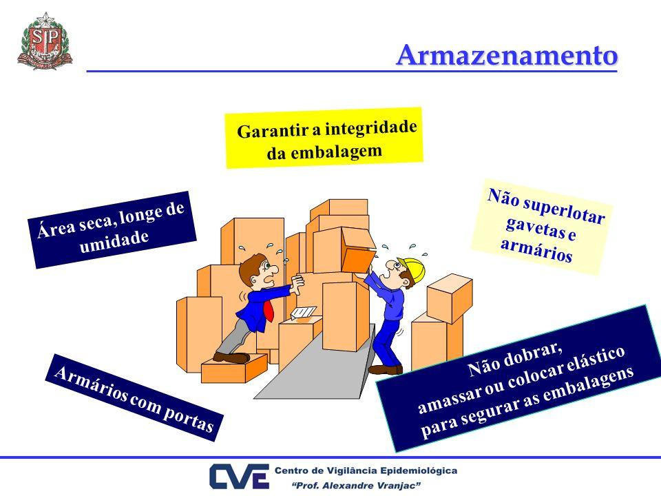 Armazenamento Garantir a integridade da embalagem Área seca, longe de umidade Armários com portas Não dobrar, amassar ou colocar elástico para segurar