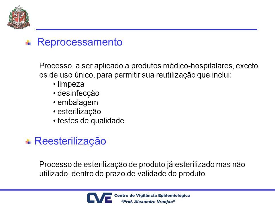 Reprocessamento Processo a ser aplicado a produtos médico-hospitalares, exceto os de uso único, para permitir sua reutilização que inclui: limpeza des