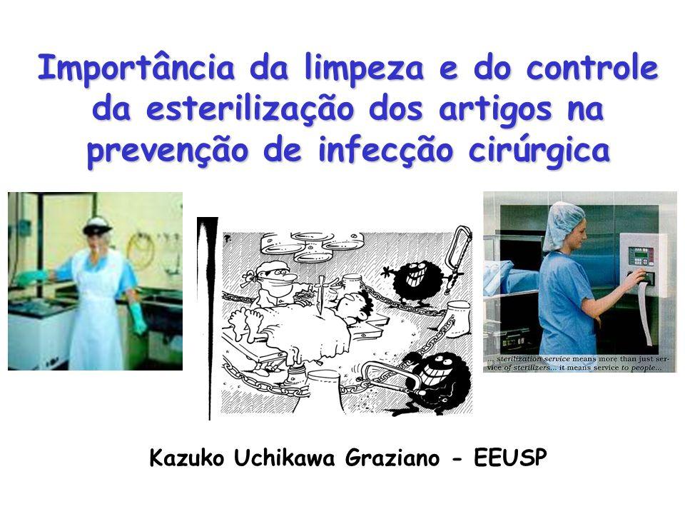 Kazuko Uchikawa Graziano - EEUSP Importância da limpeza e do controle da esterilização dos artigos na prevenção de infecção cirúrgica