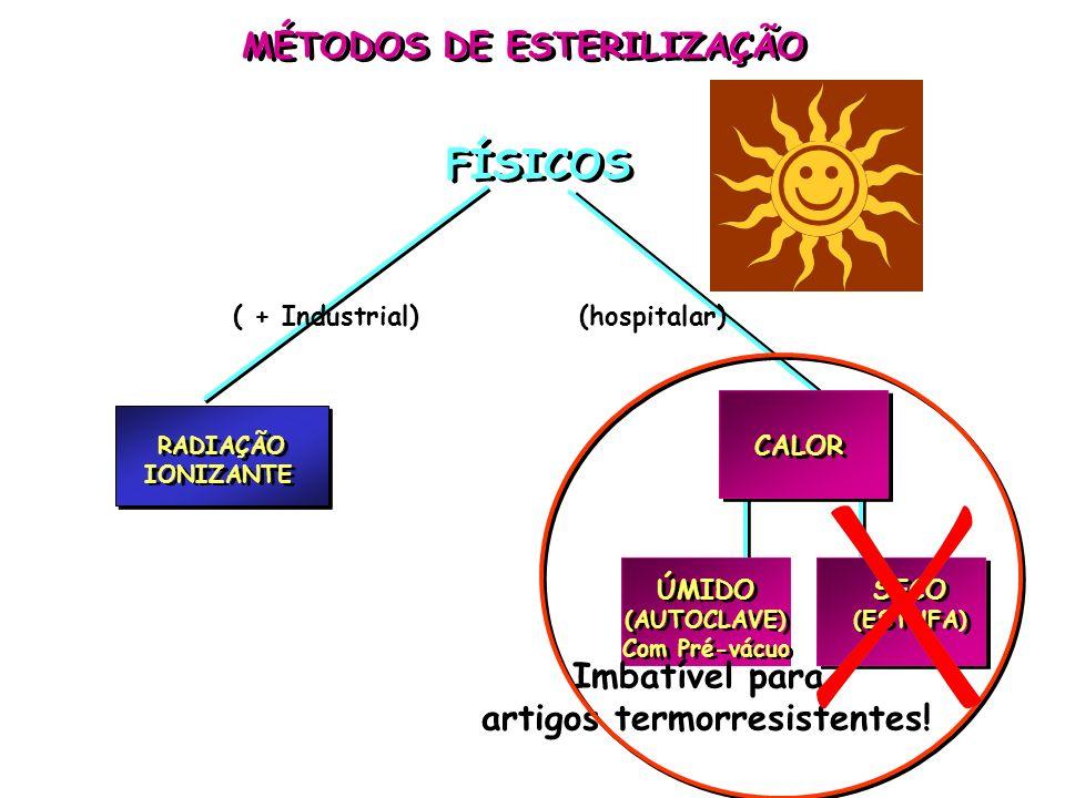 Imbatível para artigos termorresistentes! MÉTODOS DE ESTERILIZAÇÃO FÍSICOS RADIAÇÃO IONIZANTE RADIAÇÃO IONIZANTE CALOR ÚMIDO (AUTOCLAVE) Com Pré-vácuo