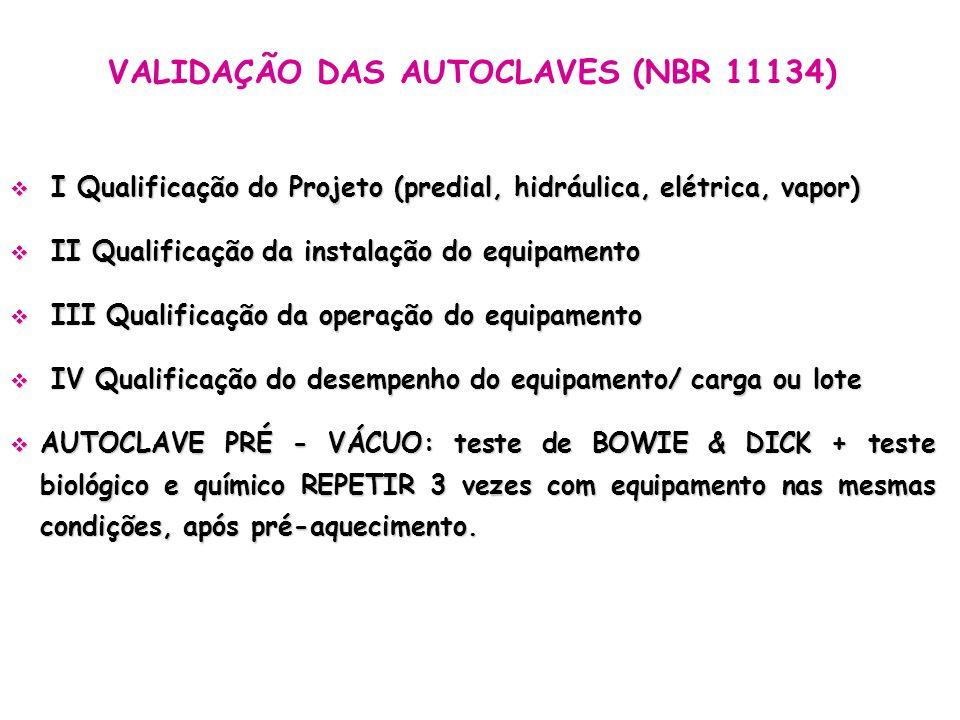 VALIDAÇÃO DAS AUTOCLAVES (NBR 11134) I Qualificação do Projeto (predial, hidráulica, elétrica, vapor) I Qualificação do Projeto (predial, hidráulica,