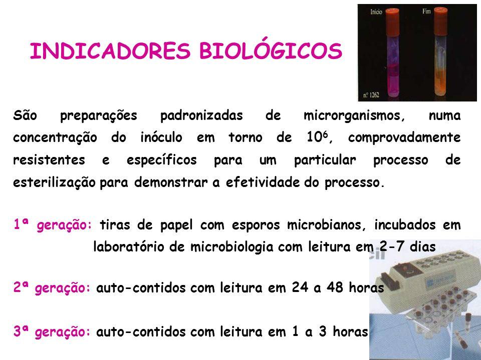 INDICADORES BIOLÓGICOS São preparações padronizadas de microrganismos, numa concentração do inóculo em torno de 10 6, comprovadamente resistentes e es