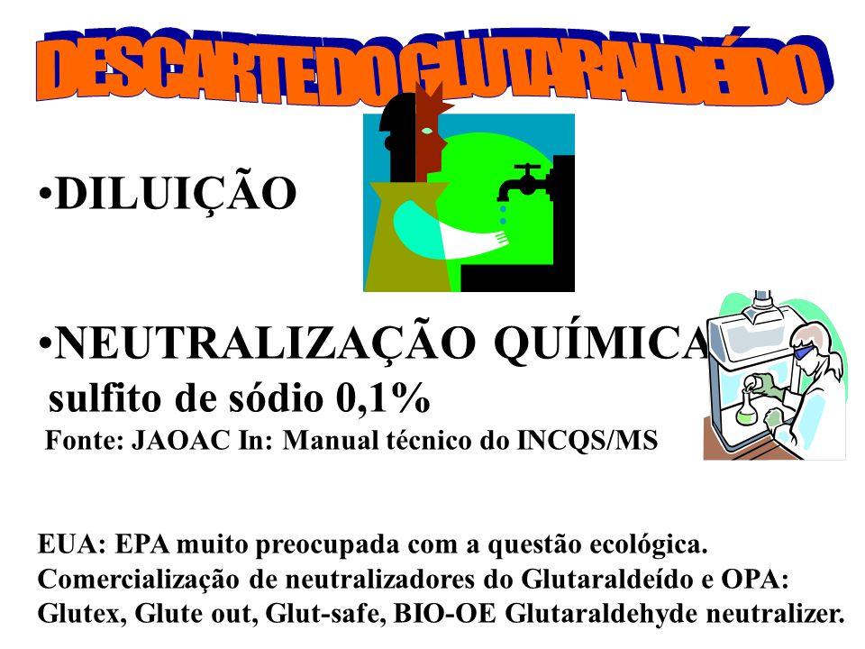 DILUIÇÃO NEUTRALIZAÇÃO QUÍMICA : sulfito de sódio 0,1% Fonte: JAOAC In: Manual técnico do INCQS/MS EUA: EPA muito preocupada com a questão ecológica.