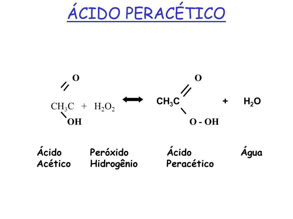 ÁCIDO PERACÉTICO CH 3 C + H 2 O 2 O OH CH 3 C O O - OH + H 2 O Ácido Acético Peróxido Hidrogênio Ácido Peracético Água
