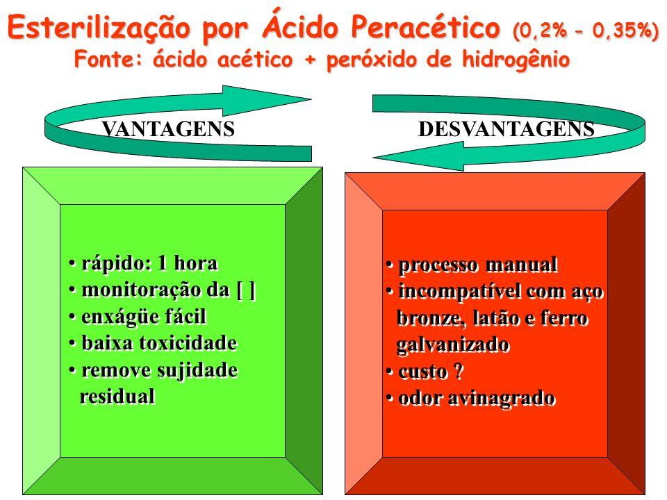Esterilização por Ácido Peracético (0,2% - 0,35%) Fonte: ácido acético + peróxido de hidrogênio Fonte: ácido acético + peróxido de hidrogênio VANTAGEN