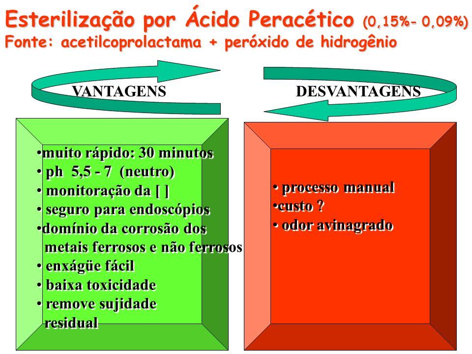 Esterilização por Ácido Peracético (0,15%- 0,09%) Fonte: acetilcoprolactama + peróxido de hidrogênio VANTAGENSDESVANTAGENS muito rápido: 30 minutos ph
