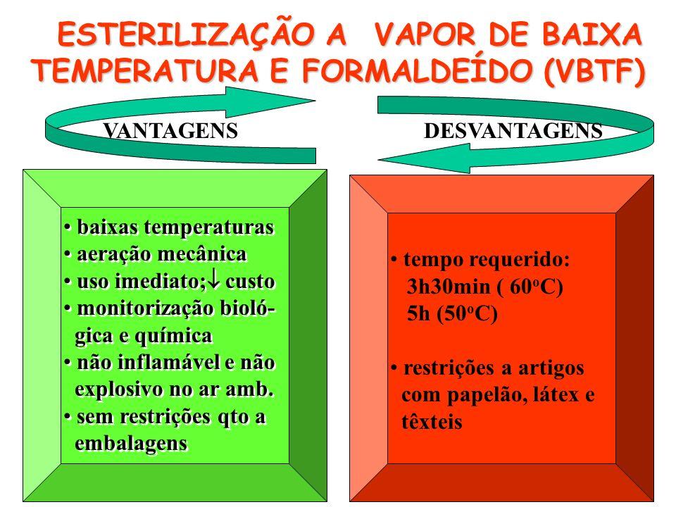 ESTERILIZAÇÃO A VAPOR DE BAIXA ESTERILIZAÇÃO A VAPOR DE BAIXA TEMPERATURA E FORMALDEÍDO (VBTF) TEMPERATURA E FORMALDEÍDO (VBTF) VANTAGENSDESVANTAGENS