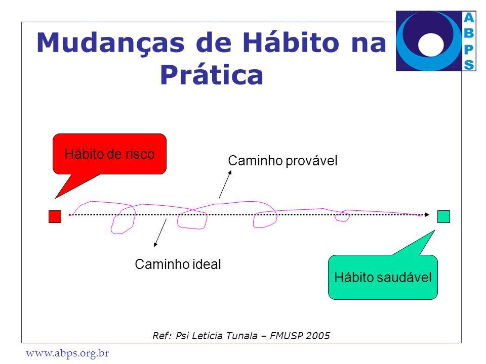 www.abps.org.br Mudanças de Hábito na Prática Hábito de risco Hábito saudável Caminho provável Caminho ideal Ref: Psi Leticia Tunala – FMUSP 2005