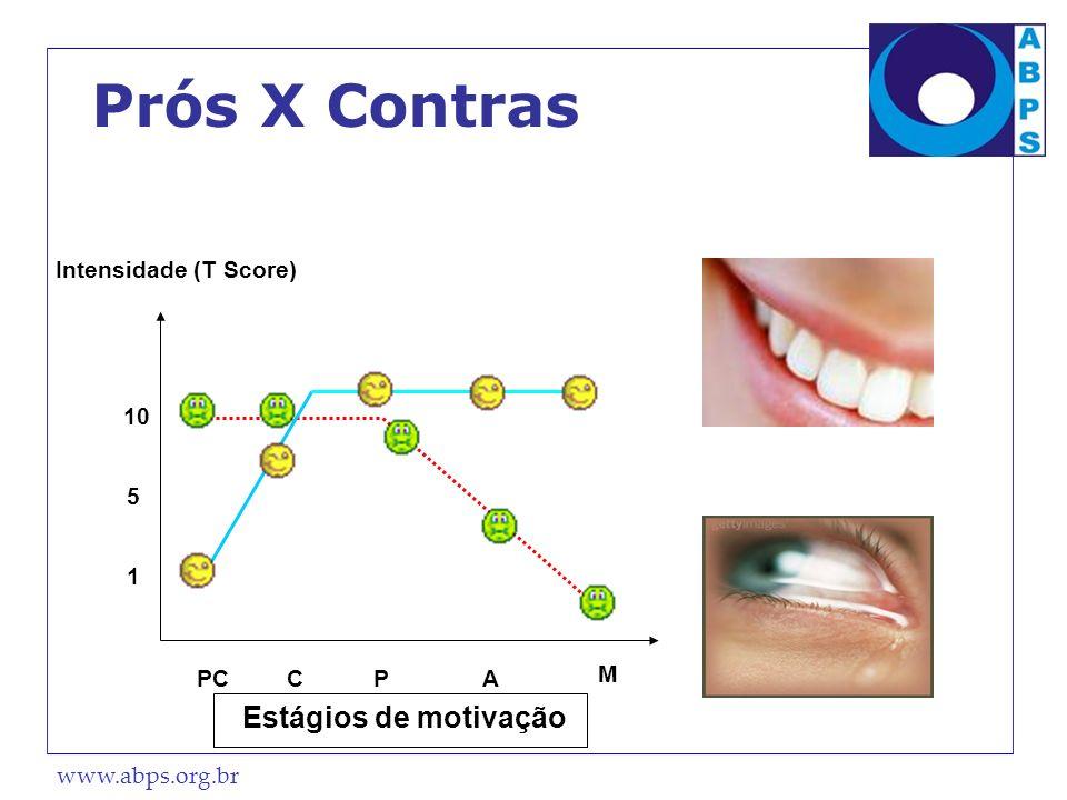 www.abps.org.br Prós X Contras PCCPA M 1 Estágios de motivação 5 Intensidade (T Score) 10
