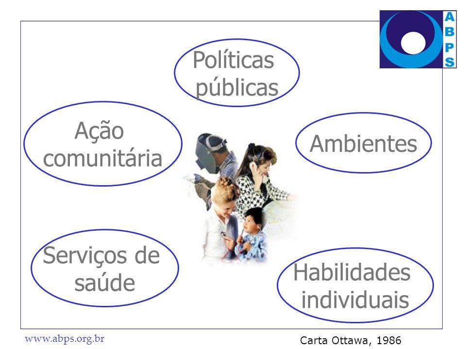 www.abps.org.br Políticas públicas Ambientes Ação comunitária Habilidades individuais Serviços de saúde Carta Ottawa, 1986