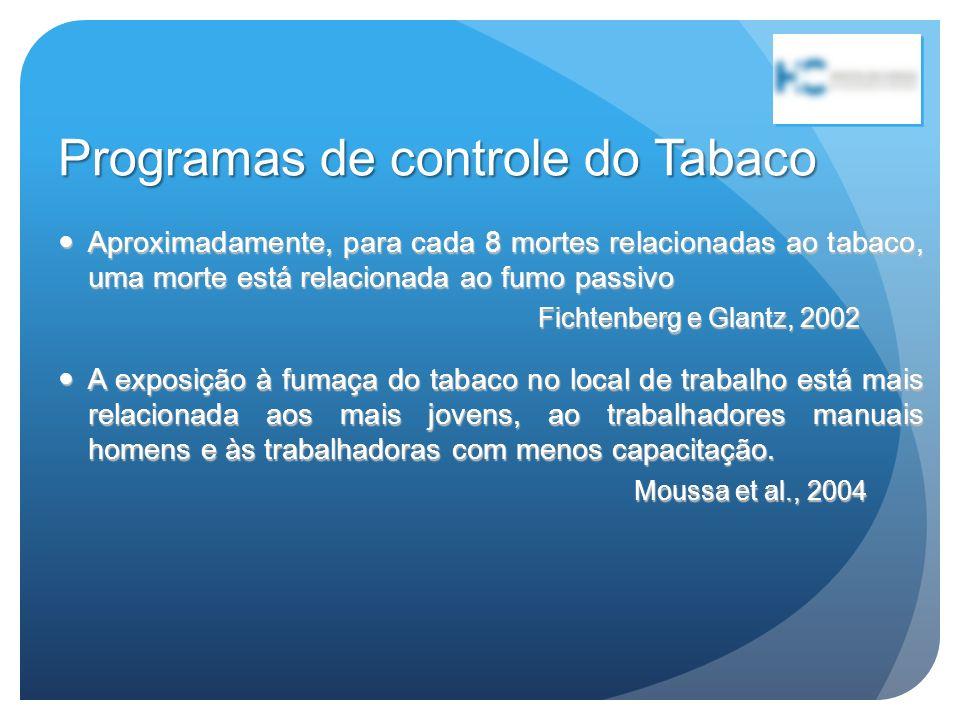 Programas de controle do Tabaco Em 1992, a Philip Morris Tobacco Company divulgou em memorando interno que se todos os locais de trabalho fossem livres do tabaco, o consumo total cairia por volta de 10% (parada ou redução do uso) Em 1992, a Philip Morris Tobacco Company divulgou em memorando interno que se todos os locais de trabalho fossem livres do tabaco, o consumo total cairia por volta de 10% (parada ou redução do uso) Heironimous, 1992 O tabaco, devido às características de seu uso, vem sendo tratado a partir de políticas específicas como proibição do fumo em determinados ambientes, o estímulo ao tratamento com subsídio de medicamentos, gomas de mascar e adesivos de nicotina.