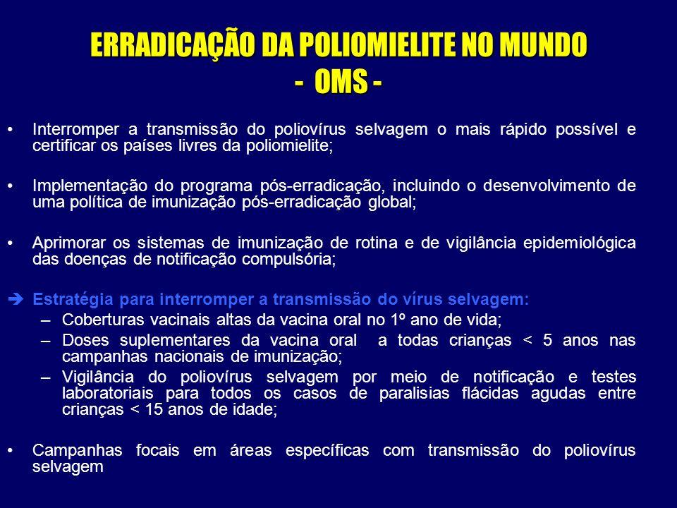 ERRADICAÇÃO DA POLIOMIELITE NO MUNDO - OMS - Interromper a transmissão do poliovírus selvagem o mais rápido possível e certificar os países livres da