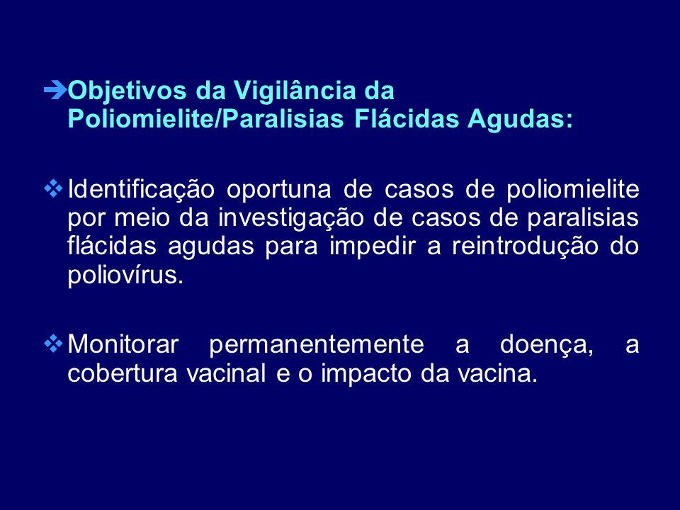 èObjetivos da Vigilância da Poliomielite/Paralisias Flácidas Agudas: Identificação oportuna de casos de poliomielite por meio da investigação de casos