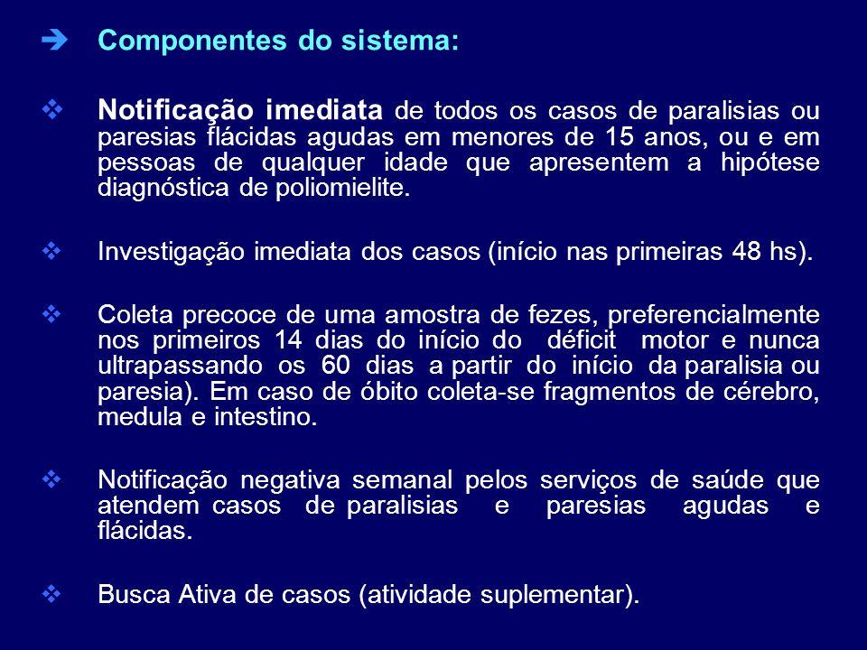 èComponentes do sistema: Notificação imediata de todos os casos de paralisias ou paresias flácidas agudas em menores de 15 anos, ou e em pessoas de qu