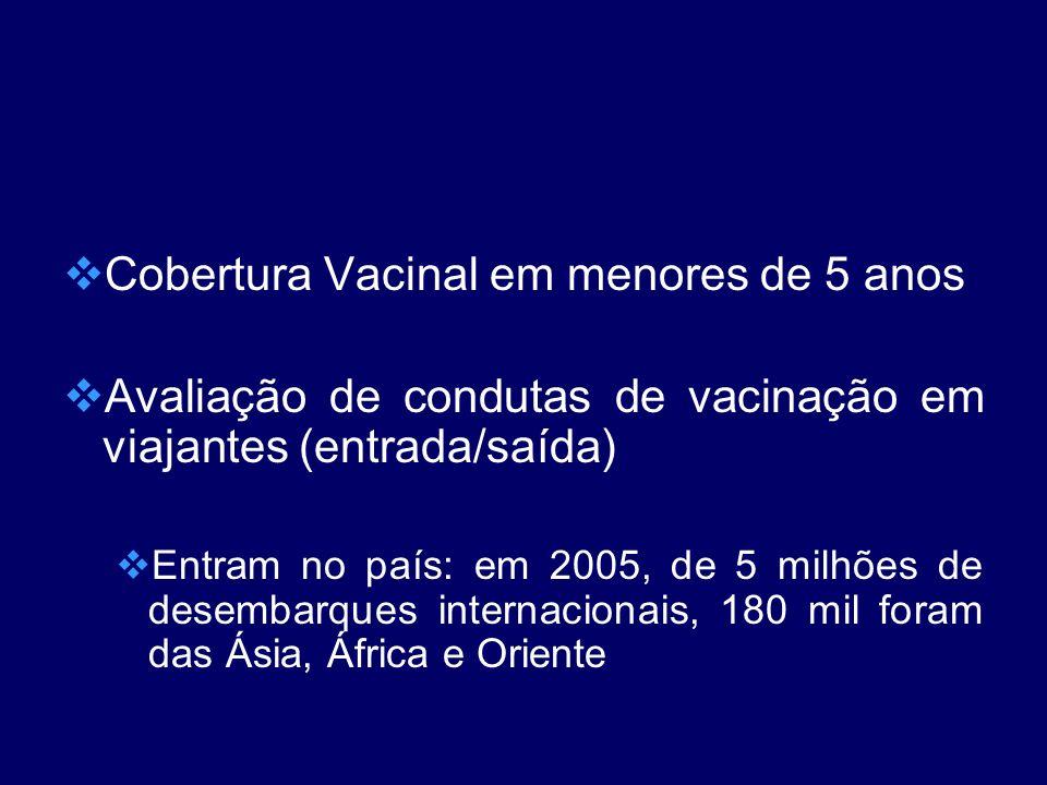 Cobertura Vacinal em menores de 5 anos Avaliação de condutas de vacinação em viajantes (entrada/saída) Entram no país: em 2005, de 5 milhões de desemb