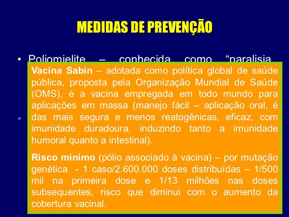 HISTÓRIA DA POLIOMIELITE NO BRASIL E ESTADO DE SÃO PAULO 1911 – primeiros relatos de casos esporádicos em São Paulo e no Rio de Janeiro (1 surto); 1917 – 1 surto em Americana, SP, motivando a inclusão da Poliomielite na lista de Doenças de Notificação Compulsória no ESP; 1962 – Aplicação da vacina Sabin no ESP 1964 – Programa de Vacinação Sabin, de Rotina, no ESP; 1968 – Vigilância da Poliomielite – notificação obrigatória em todo o território nacional; e o ESP implanta a Caderneta de Vacinação, condicionando a matrícula na escola à sua apresentação; 1970-71 – Dec.
