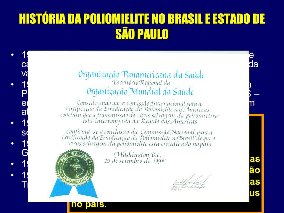 HISTÓRIA DA POLIOMIELITE NO BRASIL E ESTADO DE SÃO PAULO 1984 – baixas coberturas da vacina oral no Nordeste; e casos devido à baixa eficácia para o p