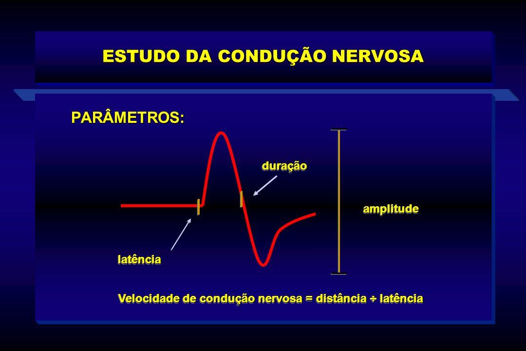 PARÂMETROS: latêncialatência duraçãoduração amplitudeamplitude Velocidade de condução nervosa = distância ÷ latência ESTUDO DA CONDUÇÃO NERVOSA