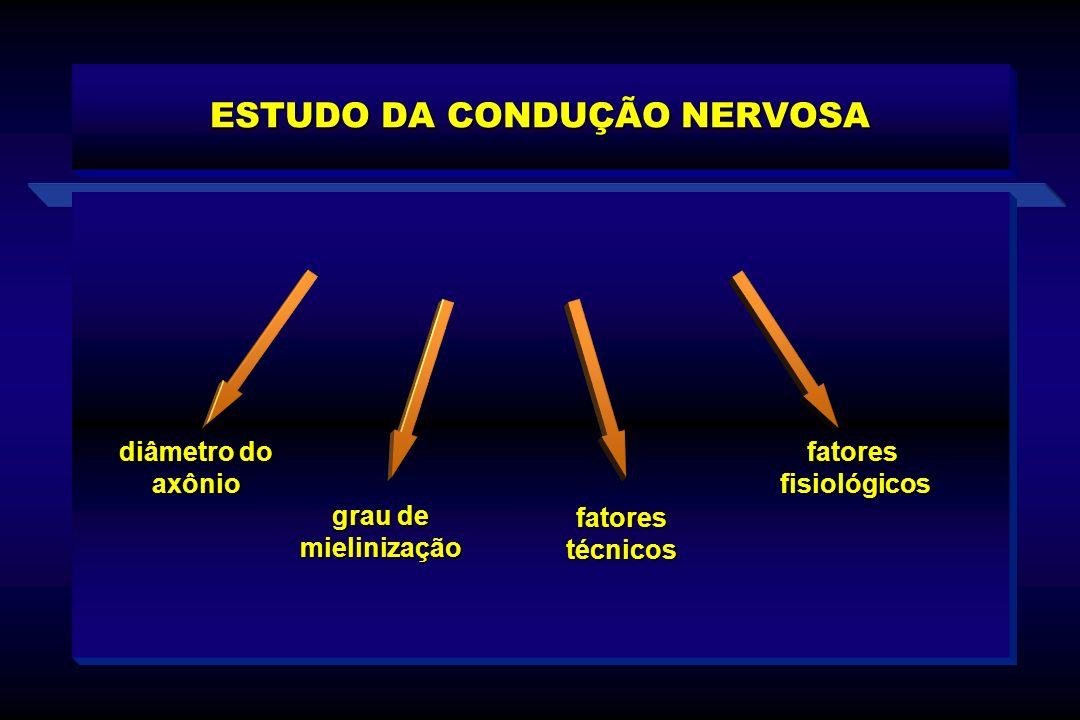 diâmetro do axônio grau de mielinização fatorestécnicos fatores fisiológicos fisiológicos ESTUDO DA CONDUÇÃO NERVOSA