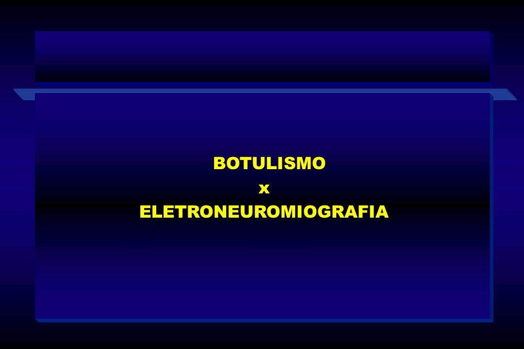 BOTULISMO BOTULISMOxELETRONEUROMIOGRAFIA