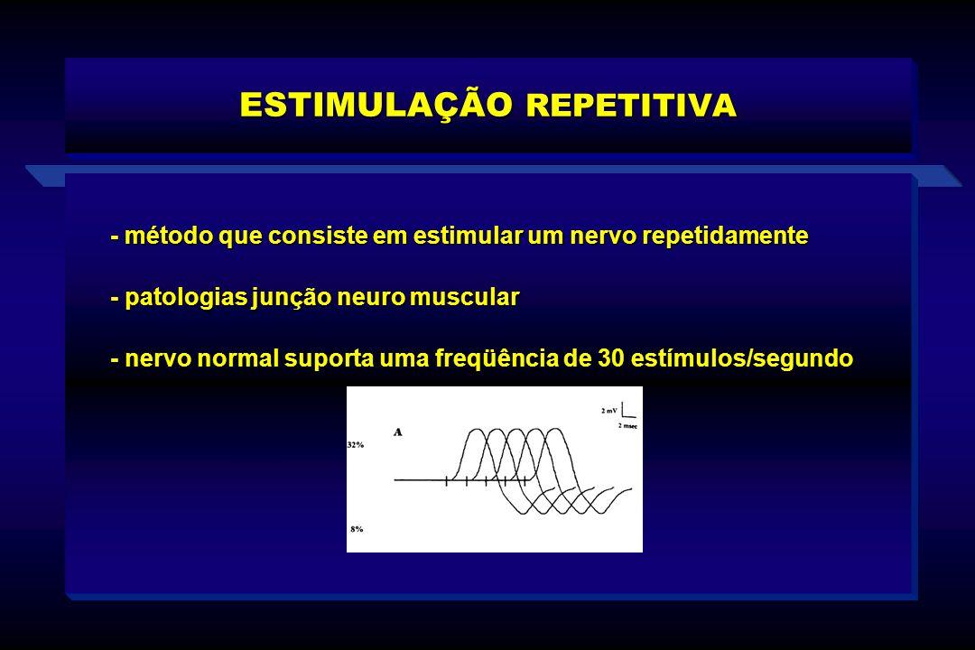ESTIMULAÇÃO REPETITIVA - método que consiste em estimular um nervo repetidamente - nervo normal suporta uma freqüência de 30 estímulos/segundo - patol