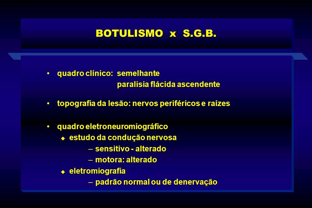 BOTULISMO x S.G.B. quadro clínico: semelhantequadro clínico: semelhante paralisia flácida ascendente paralisia flácida ascendente quadro eletroneuromi