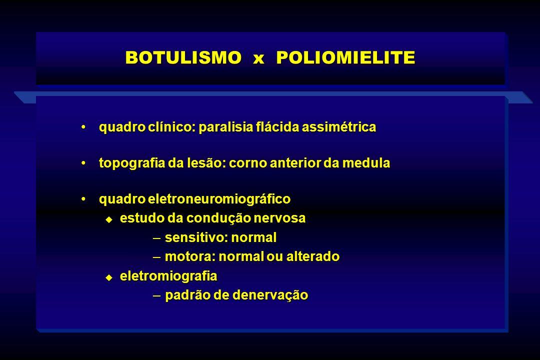 BOTULISMO x POLIOMIELITE quadro clínico: paralisia flácida assimétricaquadro clínico: paralisia flácida assimétrica quadro eletroneuromiográficoquadro