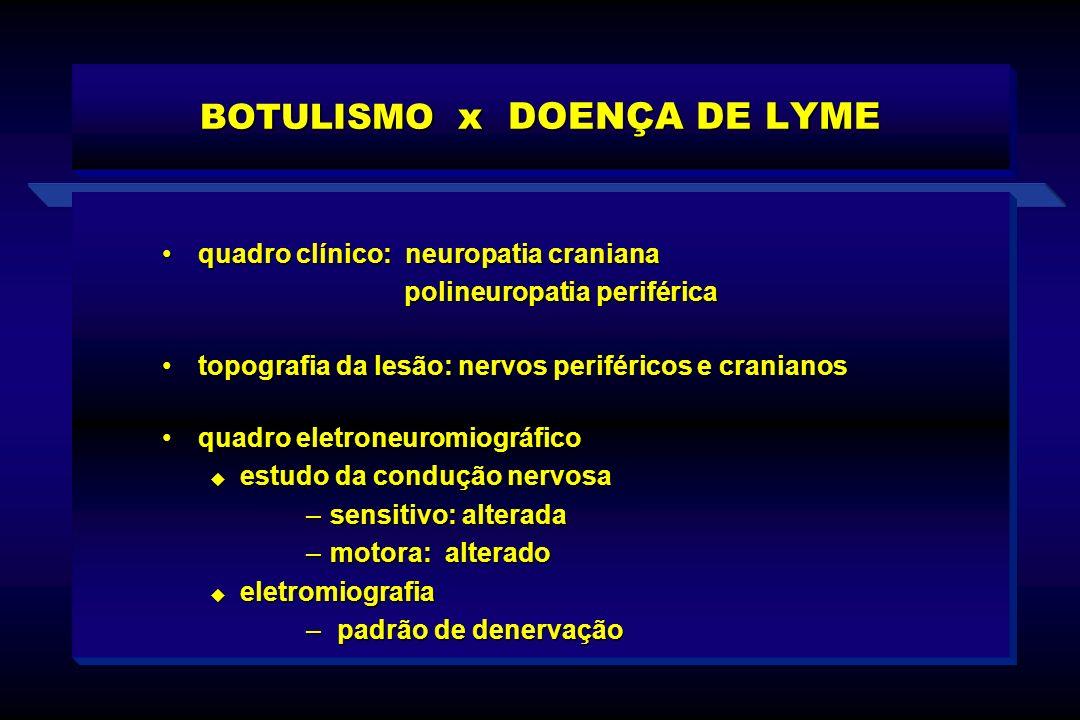 BOTULISMO x DOENÇA DE LYME quadro clínico: neuropatia cranianaquadro clínico: neuropatia craniana polineuropatia periférica polineuropatia periférica