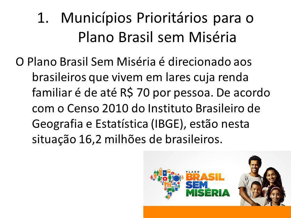 1.Municípios Prioritários para o Plano Brasil sem Miséria O Plano Brasil Sem Miséria é direcionado aos brasileiros que vivem em lares cuja renda famil