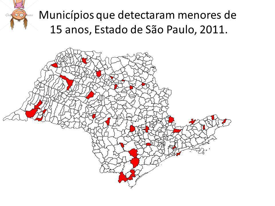 Municípios que detectaram menores de 15 anos, Estado de São Paulo, 2011.