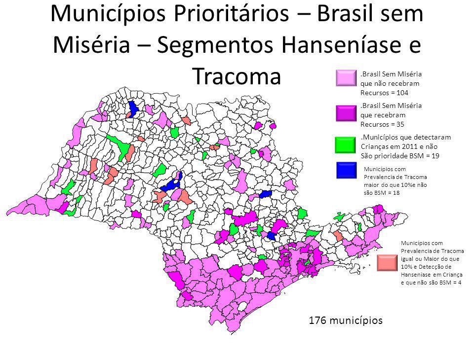 Municípios Prioritários – Brasil sem Miséria – Segmentos Hanseníase e Tracoma.Brasil Sem Miséria que recebram Recursos = 35.Brasil Sem Miséria que não