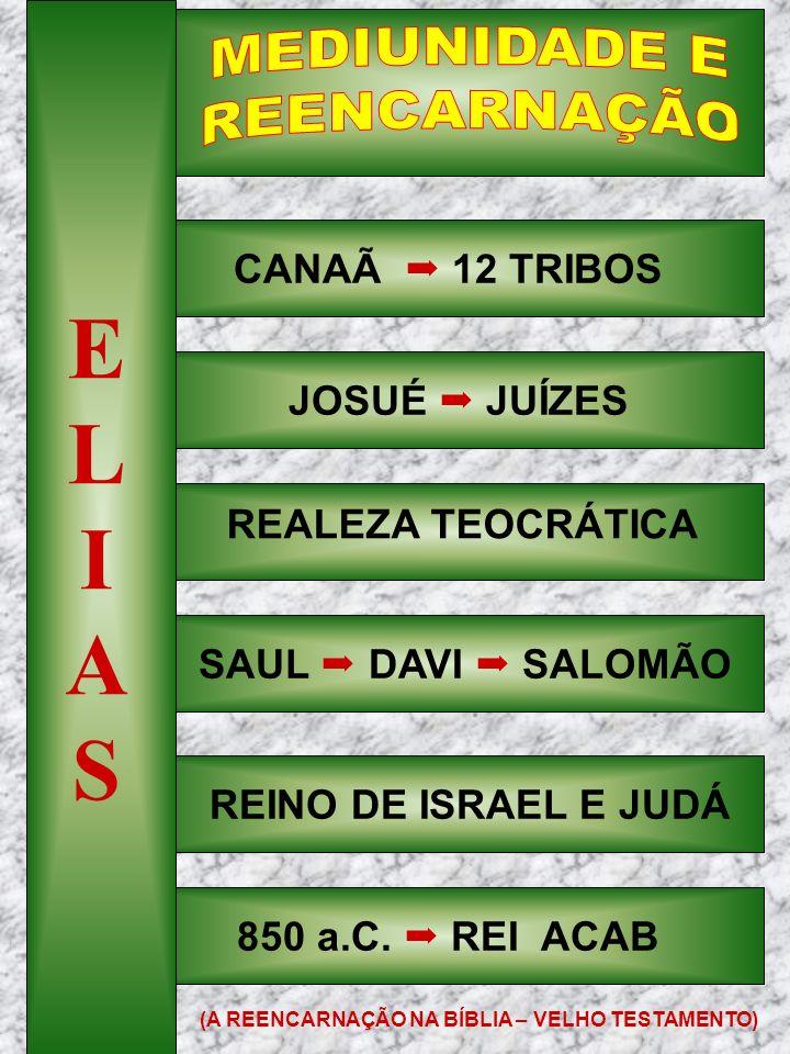 850 a.C. REI ACAB REINO DE ISRAEL E JUDÁ SAUL DAVI SALOMÃO JOSUÉ JUÍZES CANAÃ 12 TRIBOS REALEZA TEOCRÁTICA ELIASELIAS (A REENCARNAÇÃO NA BÍBLIA – VELH
