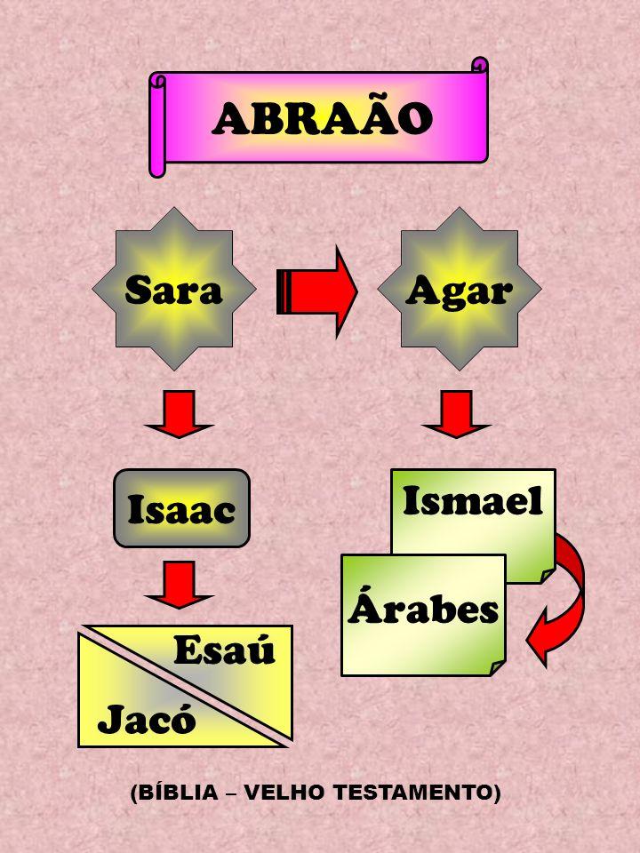 ABRAÃO Sara Isaac Jacó Esaú Ismael Árabes Agar (BÍBLIA – VELHO TESTAMENTO)