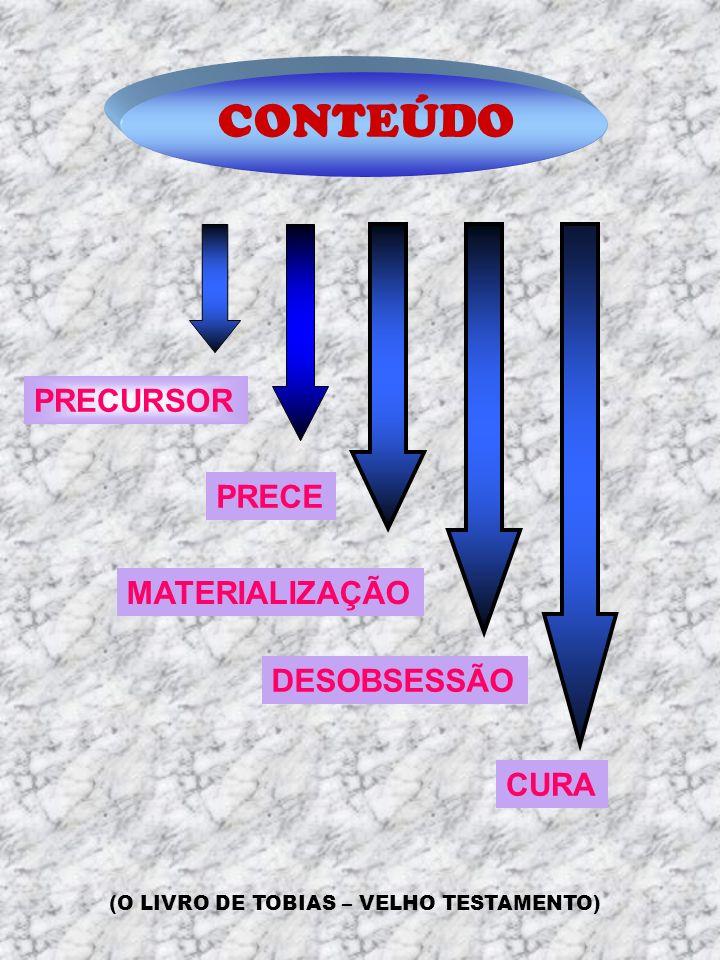 CONTEÚDO PRECE MATERIALIZAÇÃO DESOBSESSÃO CURA PRECURSOR (O LIVRO DE TOBIAS – VELHO TESTAMENTO)