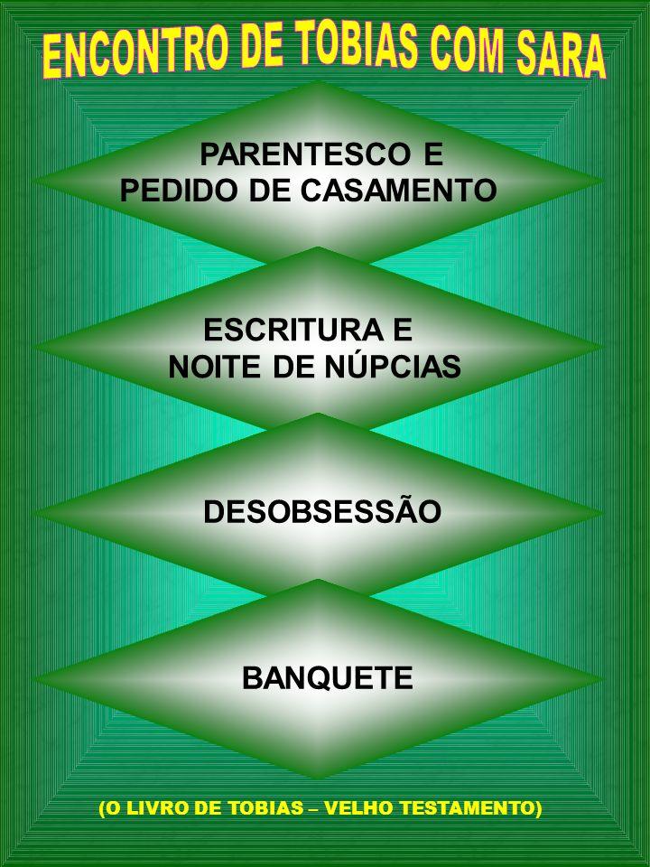 PARENTESCO E PEDIDO DE CASAMENTO ESCRITURA E NOITE DE NÚPCIAS DESOBSESSÃO BANQUETE (O LIVRO DE TOBIAS – VELHO TESTAMENTO)