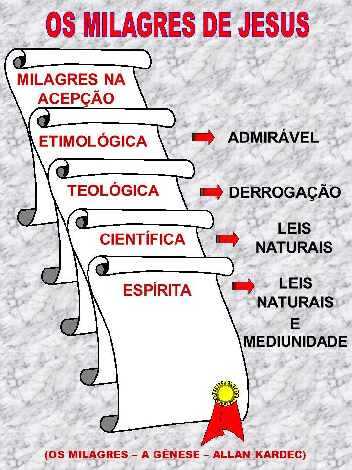 MILAGRES NA ACEPÇÃO ETIMOLÓGICA TEOLÓGICA CIENTÍFICA ESPÍRITA ADMIRÁVEL DERROGAÇÃO LEIS NATURAIS LEIS NATURAIS E MEDIUNIDADE (OS MILAGRES – A GÊNESE –