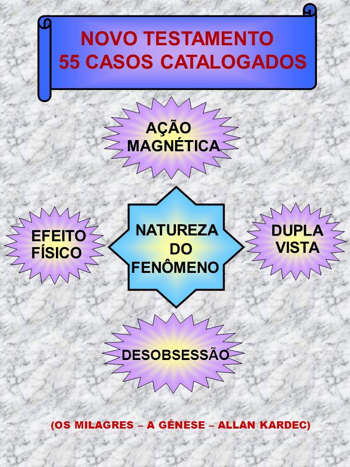 NOVO TESTAMENTO 55 CASOS CATALOGADOS NATUREZA DO FENÔMENO AÇÃO MAGNÉTICA DUPLA VISTA DESOBSESSÃO EFEITO FÍSICO (OS MILAGRES – A GÊNESE – ALLAN KARDEC)