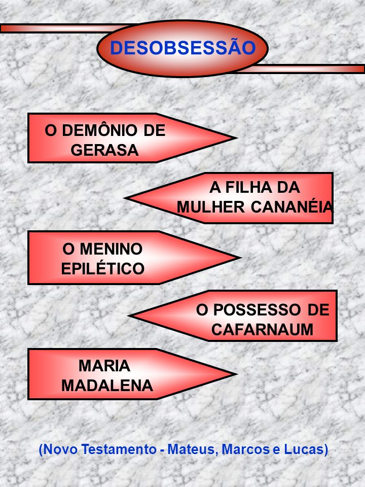 DESOBSESSÃO O DEMÔNIO DE GERASA A FILHA DA MULHER CANANÉIA O MENINO EPILÉTICO O POSSESSO DE CAFARNAUM MARIA MADALENA (Novo Testamento - Mateus, Marcos