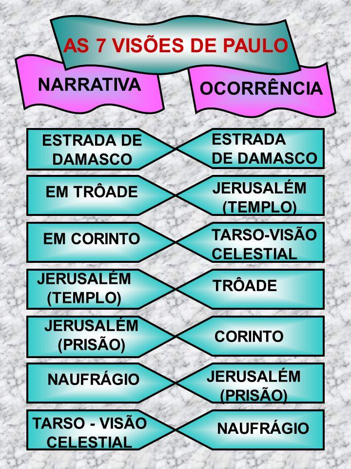 OCORRÊNCIA NARRATIVA AS 7 VISÕES DE PAULO ESTRADA DE DAMASCO EM TRÔADE EM CORINTO JERUSALÉM (TEMPLO) JERUSALÉM (PRISÃO) NAUFRÁGIO TARSO - VISÃO CELEST