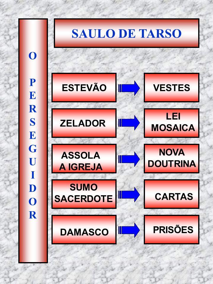SAULO DE TARSO OPERSEGUIDOROPERSEGUIDOR ESTEVÃOVESTES ZELADOR ASSOLA A IGREJA NOVA DOUTRINA CARTAS DAMASCO PRISÕES SUMO SACERDOTE LEI MOSAICA
