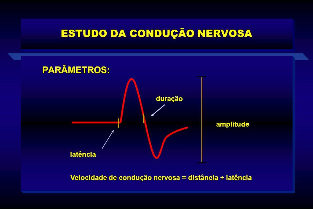 PARÂMETROS: latência duração amplitude Velocidade de condução nervosa = distância ÷ latência ESTUDO DA CONDUÇÃO NERVOSA