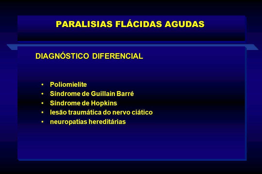 DIAGNÓSTICO DIFERENCIAL PoliomielitePoliomielite Síndrome de Guillain BarréSíndrome de Guillain Barré Síndrome de HopkinsSíndrome de Hopkins lesão tra